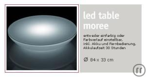 LED Table Moree